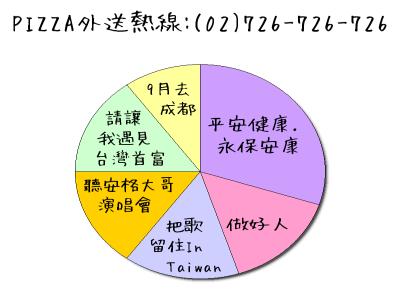 PIZZA外送熱線:(02)726-726-726