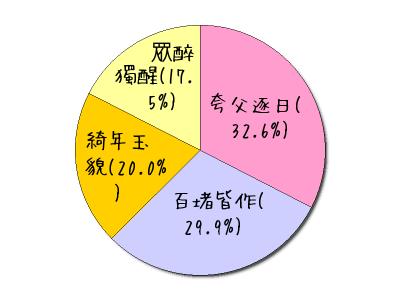 ?text0=%e5%a4%b8%e7%88%b6%e9%80%90%e6%97%a5(32