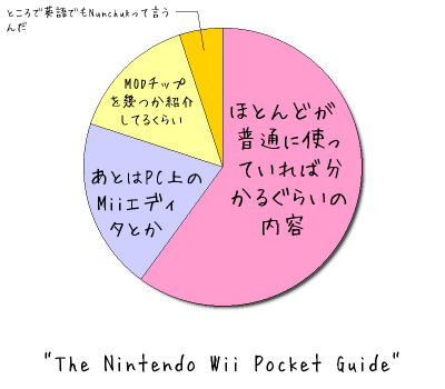 """The Nintendo Wii Pocket Guide"""
